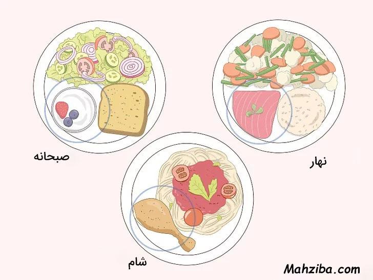 خوردن پروتئین برای بلند تر شدن قد ، افزایش قد ، تغذیه ، غذاهای مناسب