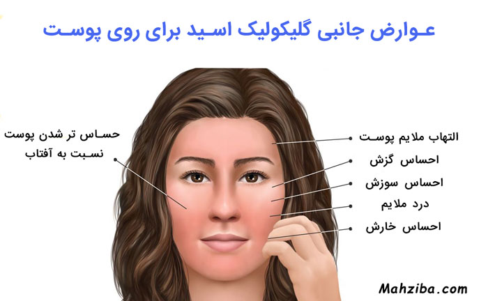 عوارض جانبی گلیکولیک اسید