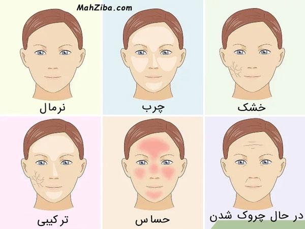 تشخیص نوع پوست برای داشتن پوستی زیبا